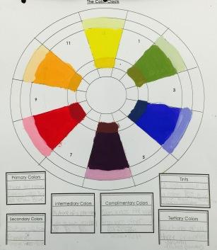 Student prepared Color Clock